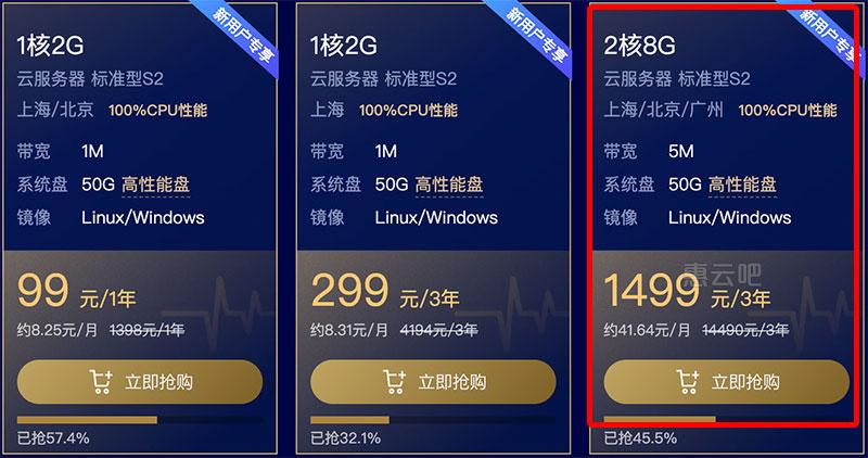 腾讯云2核/8G/5M云服务器优惠